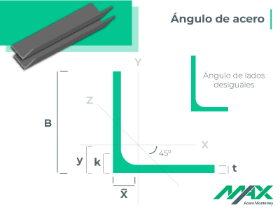Perfil ángulo de acero